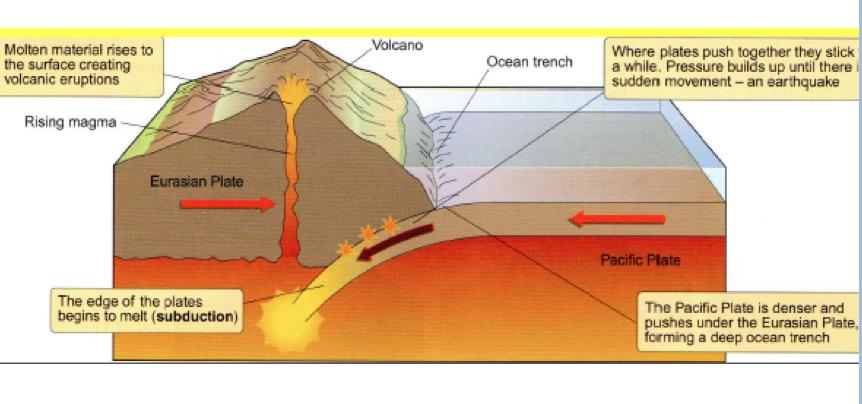 The Earth U0026 39 S Crust